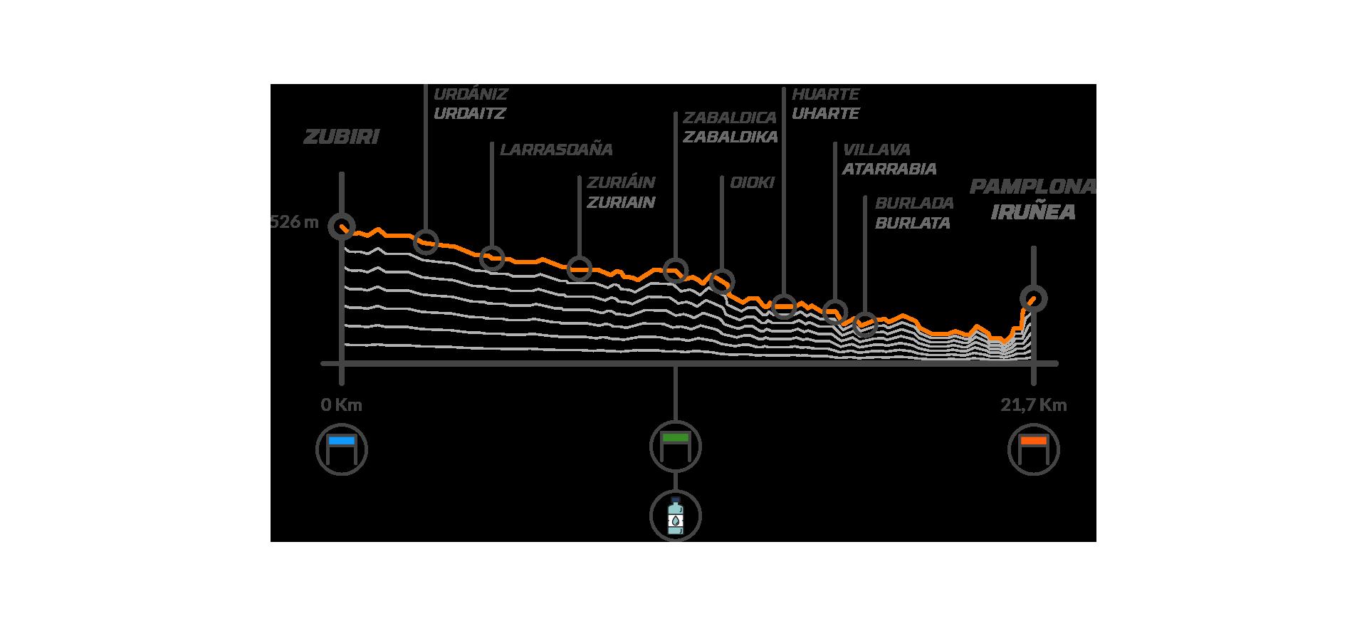 perfil2_provisional_etapa1